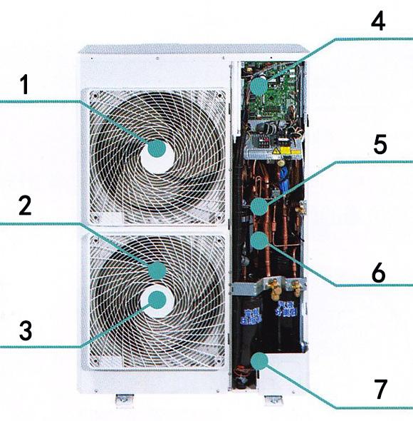 1、 控温精确 定频空调在室内温度达到设定温度时,压缩机停止工作,室内温度上升高于没定温度后重新启动,造成室内温度波动较大;而直流变频技术能够确保压缩机在启动时高速运转,迅速达到室内设定温度,在达到设定温度后,即使室内温度有细微变化,压缩机也能够精确输出相应功率,避免定频空调频繁启停压缩机带来的忽冷忽热。  2、 送风无死角 普诵挂机、柜机送风较集中,存在送风死角、对人体直吹的体感不适等问题。  格力家用中央空调送风口位置可灵活进行设计安装,且送风更加均匀,气流组织更加合理,避免送风直吹人体。  3、 除
