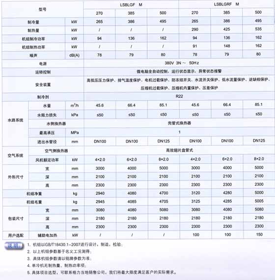 格力螺杆式冷水机组-格力中央空调北京直销中心